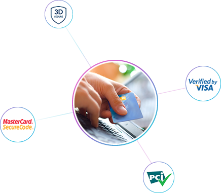 Payment Gateway Technology